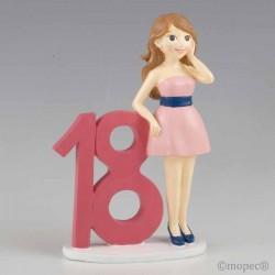 Figura para pastel 18 aniversario Chica vestido rosa